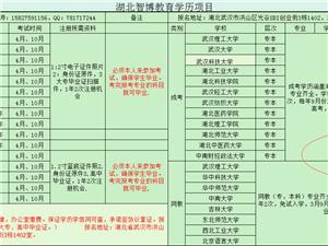 武漢遠程教育大專本科需要多長時間