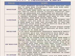 樂山夾江大專、本科正規學歷報名點,考過才交學費