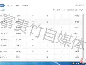 鄭州自媒體加盟全網原創信譽保證