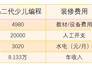郑州少儿编程教育加盟_核桃科技少儿教育品牌