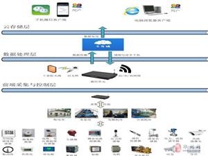 河南智能電子產品研發公司_樓控系統_樓宇自動控制系