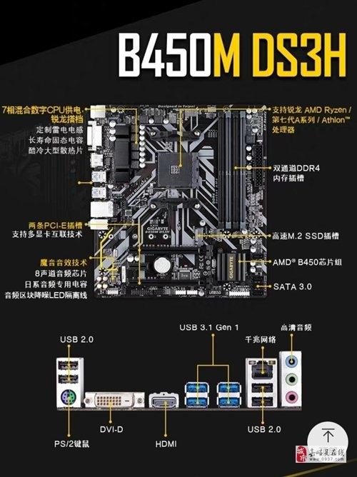 主流電腦主機(99成新):銳龍r5 2600