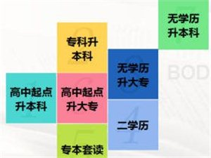 四川在职学历提升躺证班 2.5年拿证一月五号截止
