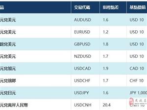 NAG Markets主要外匯貨幣對點差表