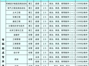 2020河南科技大学成人高考招生简章「专业及学费」
