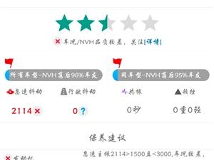 酒泉吉元哈弗4S店售后糟糕透顶!!!