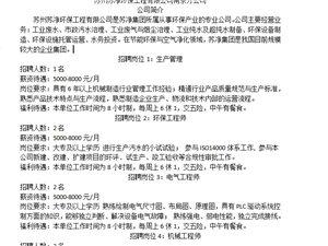 """""""聚合计划""""优选招聘岗位第55期"""