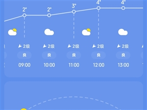 【亚博体育yabo88在线现在的温度,你家开空调了吗?】