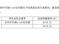 农丰时代城商品房预售许可公示(十)